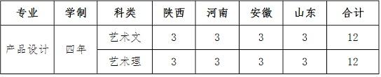 西北工业大学2019年艺术类专业招生简章