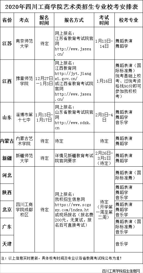 四川工商学院2020年艺术类招生专业校考安排