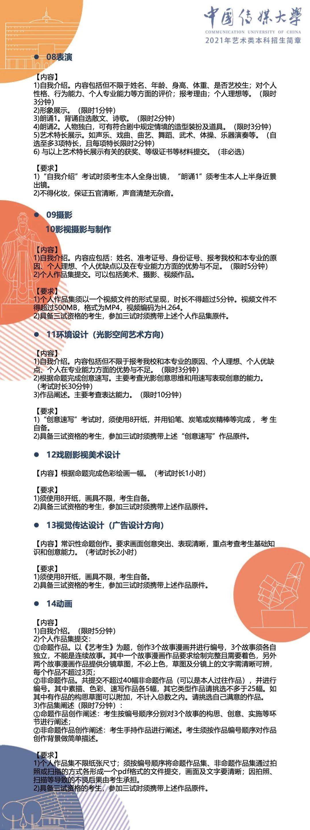 中国传媒大学2021年艺术类本科招生简章4