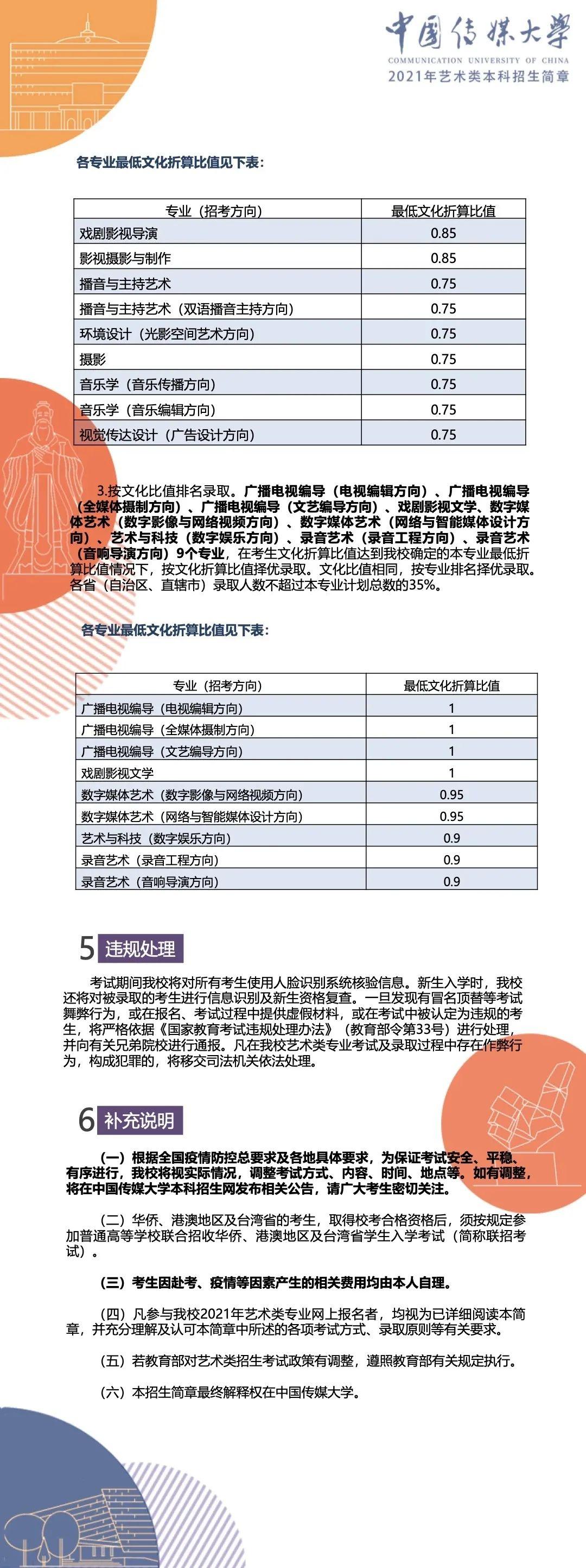 中国传媒大学2021年艺术类本科招生简章9