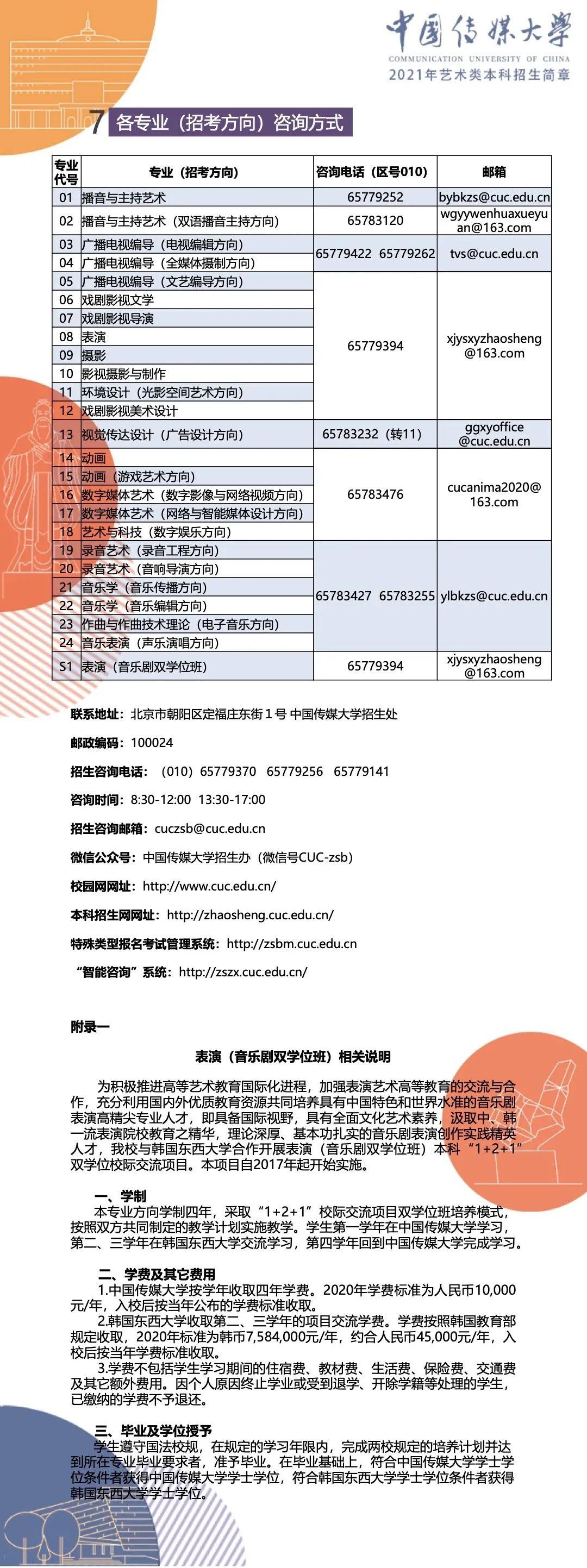 中国传媒大学2021年艺术类本科招生简章10