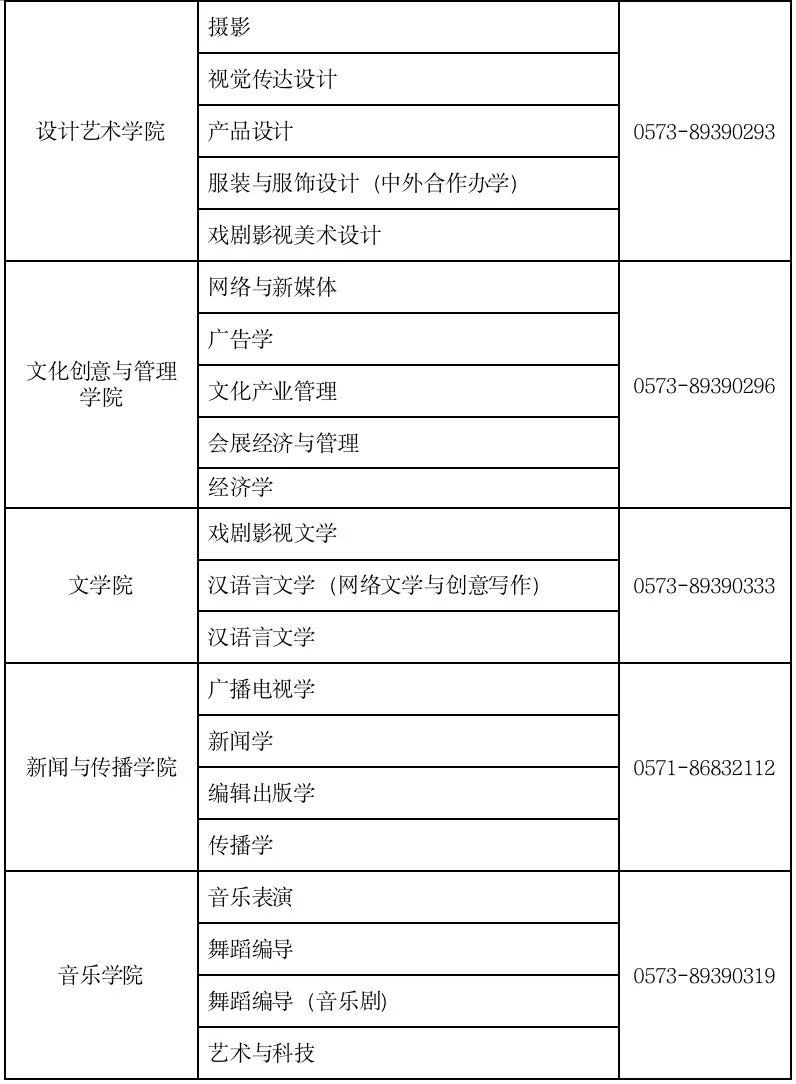 浙江传媒学院2021年艺术类专业招生简章
