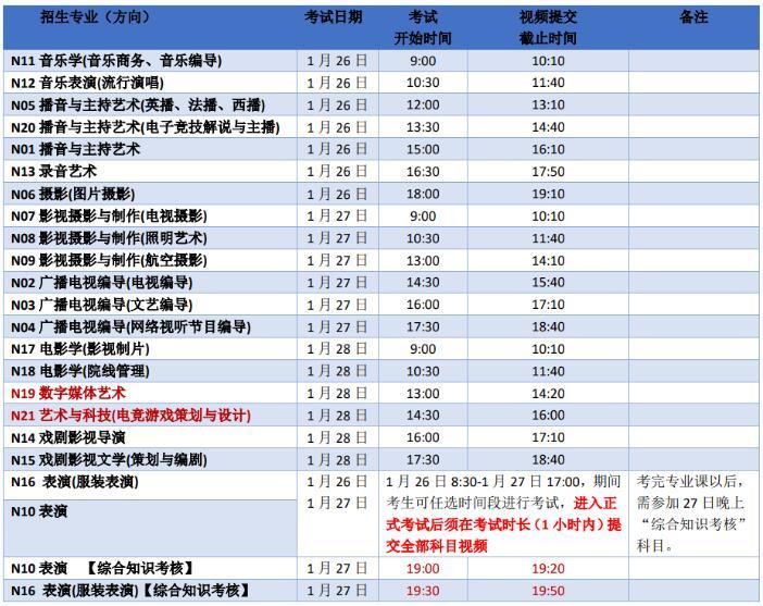 南京传媒学院2021年艺术类校考网络考核考试时间安排