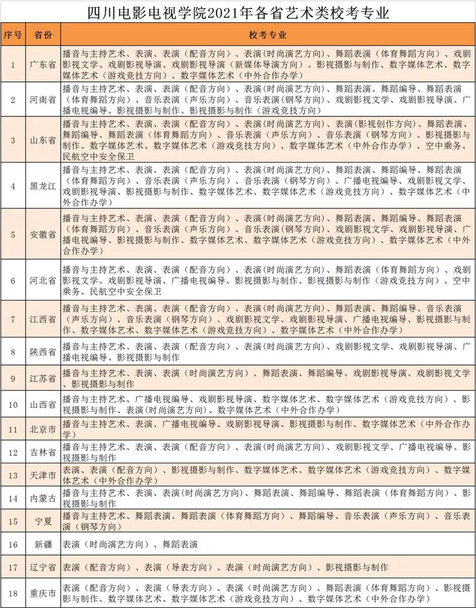 四川电影电视学院