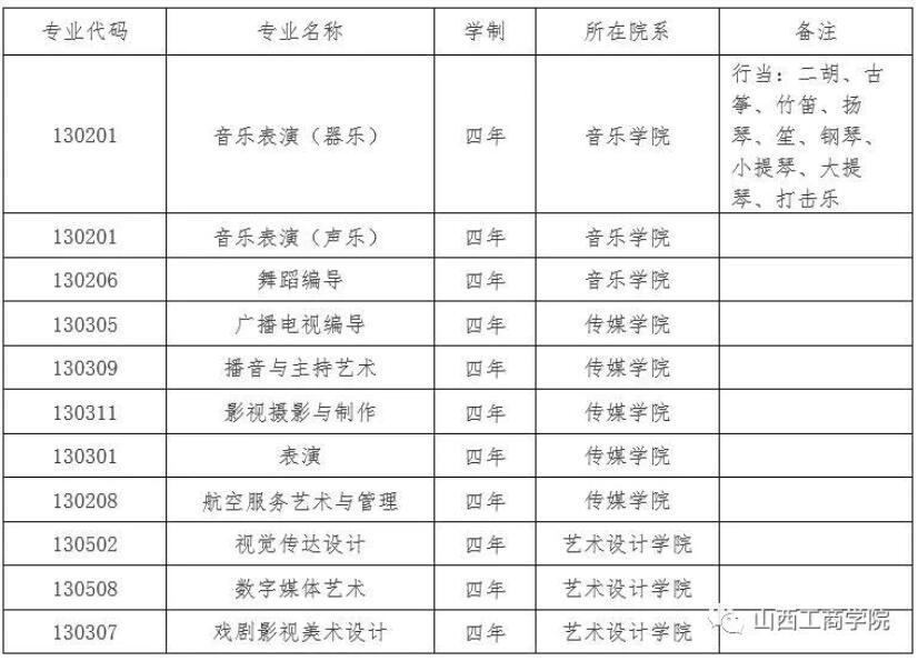 山西工商学院2021年艺术类招生简章