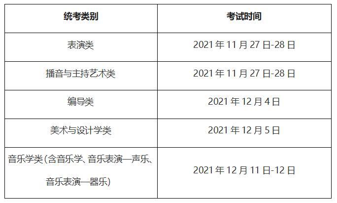 2022年上海市艺术类统考报名考试时间联考大纲