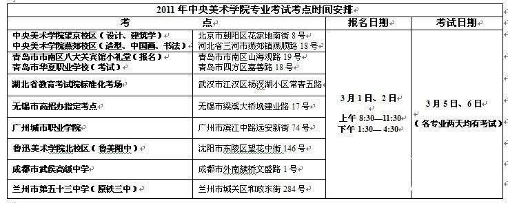 2011年中央美术学院考点时间安排