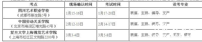 2011年复旦大学上海视觉艺术学院考点时间安排