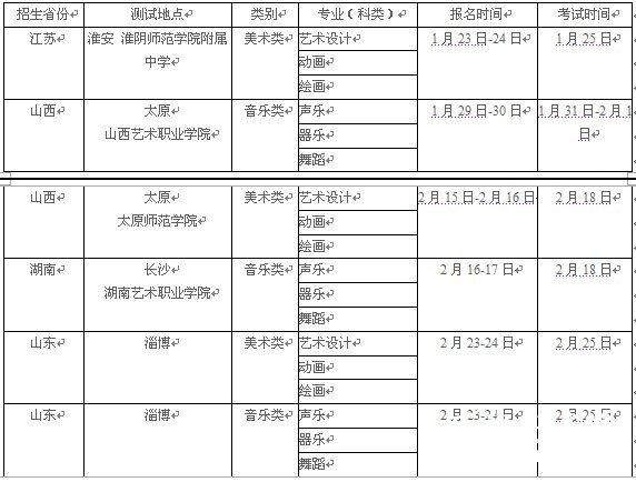 河北大学编导分数线_★2014年河北大学编导类专业考试成绩查询美